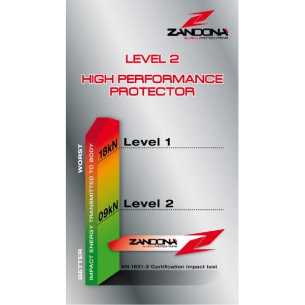 Zandonà Esatech Back Pro X6